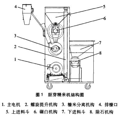 脱米机的原理_全自动60米雾炮机工作原理图片,全自动60米雾炮机工作原理高清图片 河北瑞金机械,中国制造网